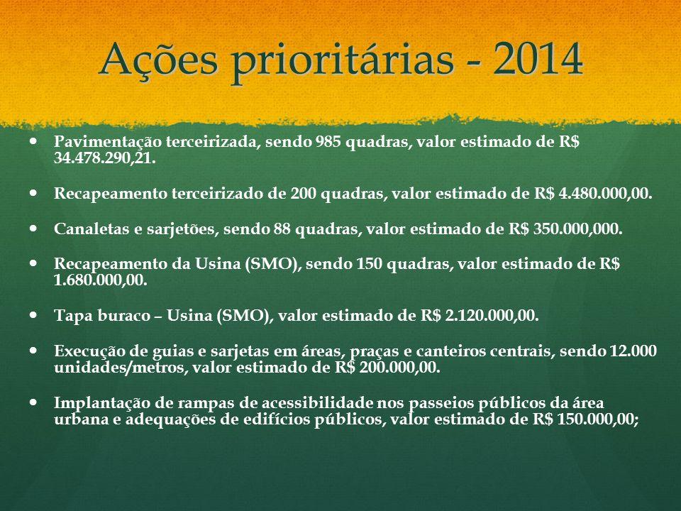 Ações prioritárias - 2014Pavimentação terceirizada, sendo 985 quadras, valor estimado de R$ 34.478.290,21.