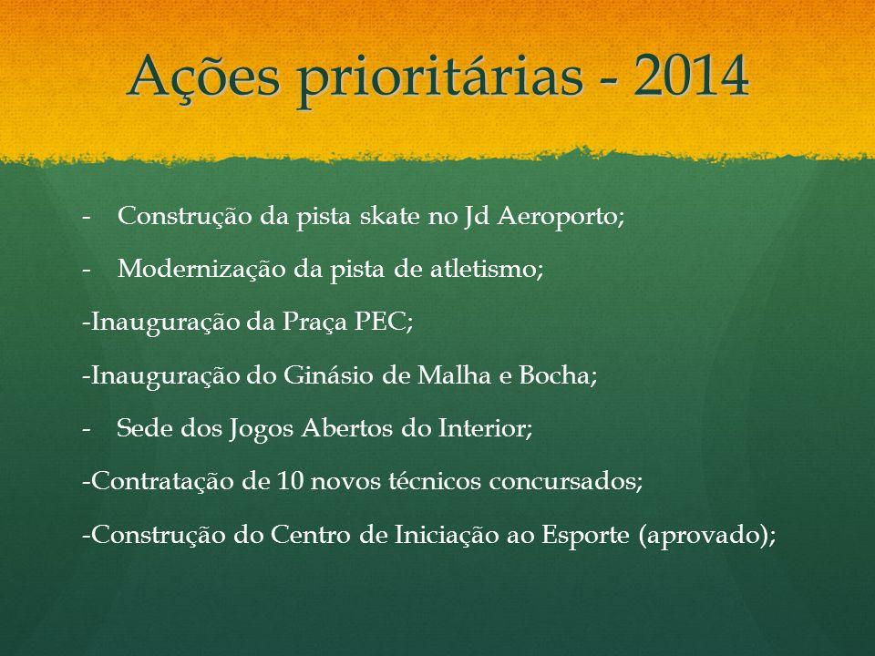 Ações prioritárias - 2014 - Construção da pista skate no Jd Aeroporto;