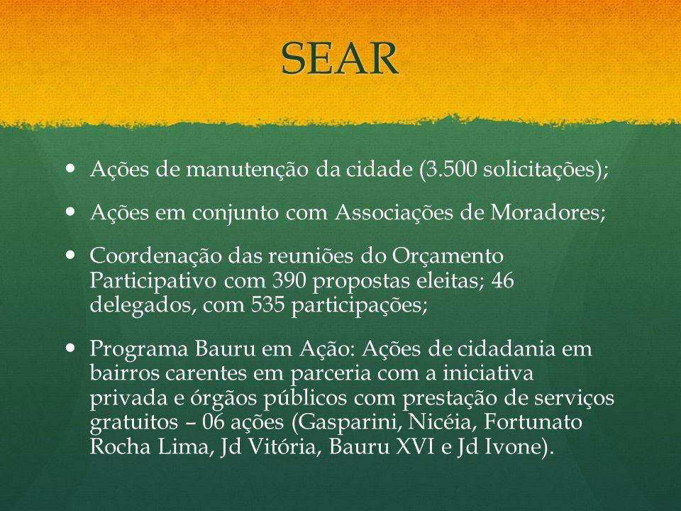 SEAR Ações de manutenção da cidade (3.500 solicitações);