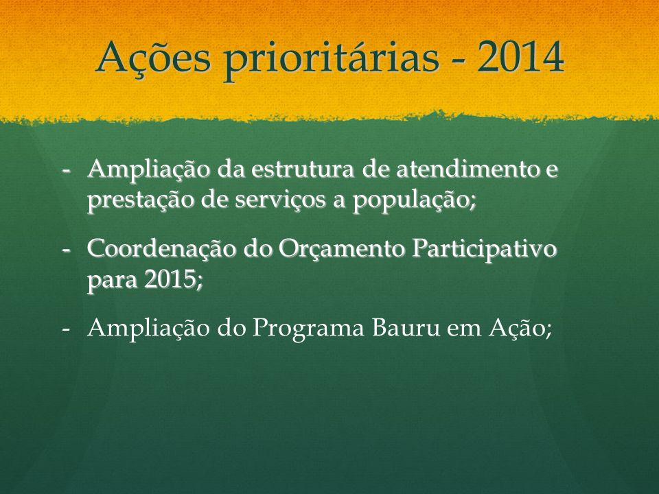 Ações prioritárias - 2014 Ampliação da estrutura de atendimento e prestação de serviços a população;