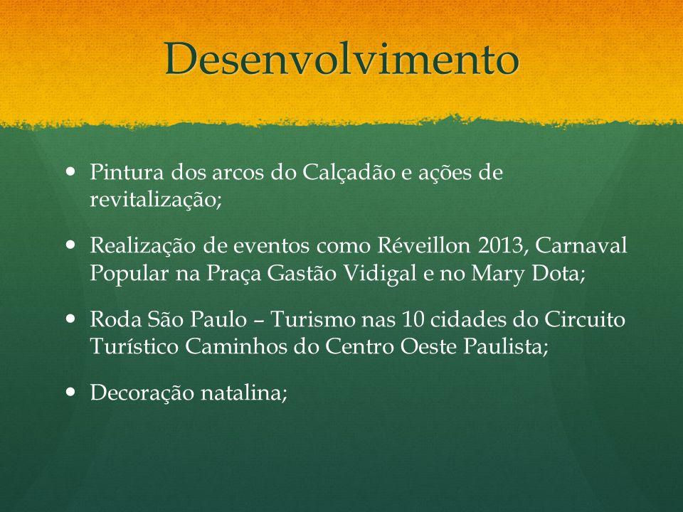 DesenvolvimentoPintura dos arcos do Calçadão e ações de revitalização;