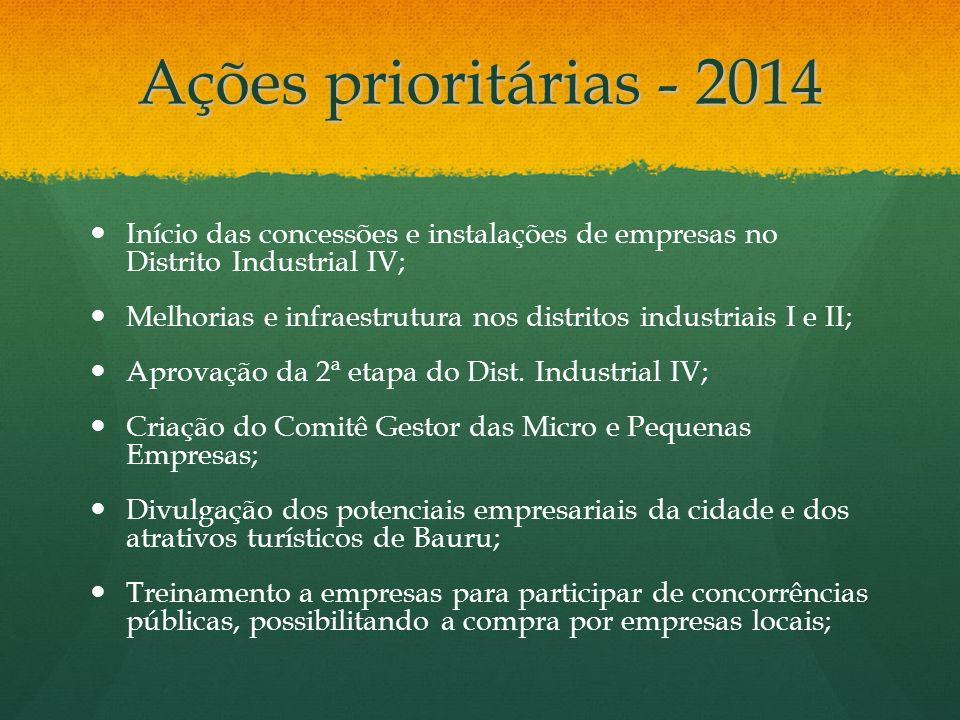 Ações prioritárias - 2014 Início das concessões e instalações de empresas no Distrito Industrial IV;