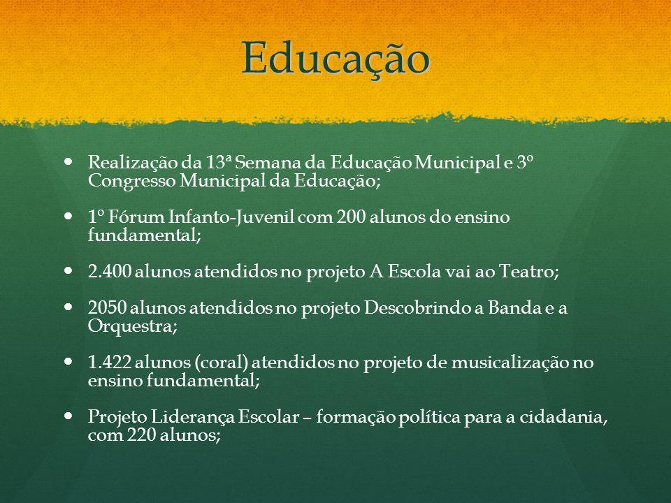 EducaçãoRealização da 13ª Semana da Educação Municipal e 3º Congresso Municipal da Educação;