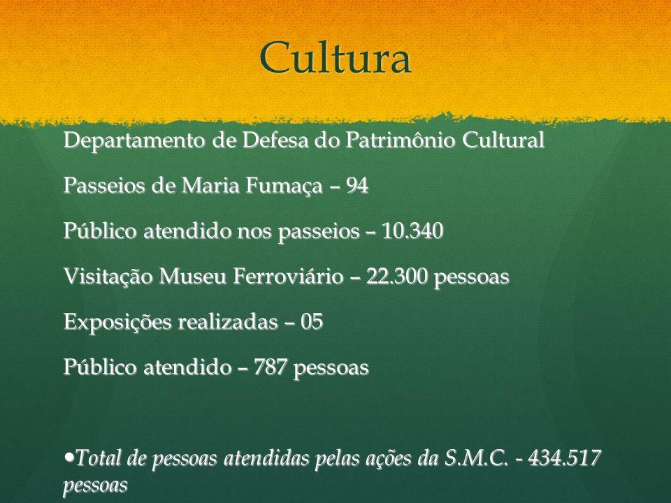 Cultura Departamento de Defesa do Patrimônio Cultural