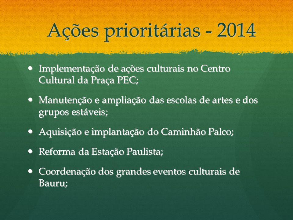 Ações prioritárias - 2014Implementação de ações culturais no Centro Cultural da Praça PEC;