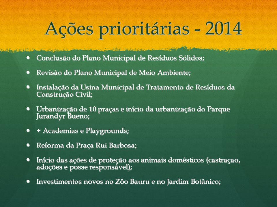 Ações prioritárias - 2014 Conclusão do Plano Municipal de Resíduos Sólidos; Revisão do Plano Municipal de Meio Ambiente;