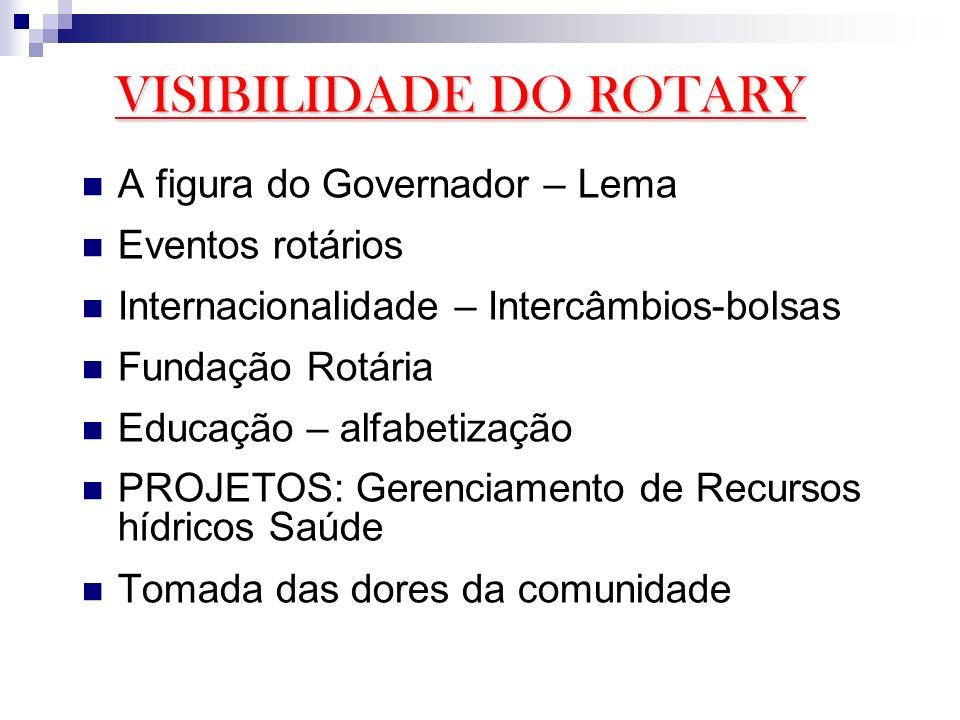 VISIBILIDADE DO ROTARY