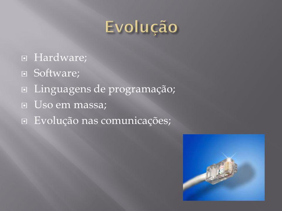 Evolução Hardware; Software; Linguagens de programação; Uso em massa;