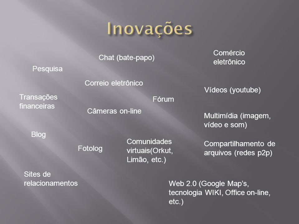 Inovações Comércio eletrônico Chat (bate-papo) Pesquisa