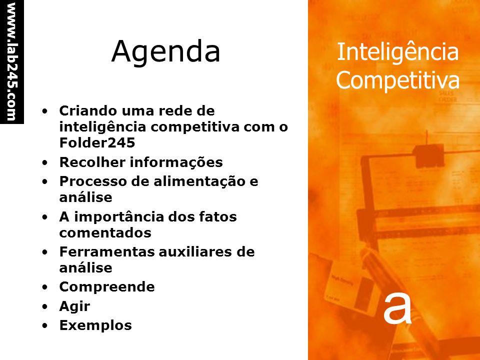 Agenda Criando uma rede de inteligência competitiva com o Folder245