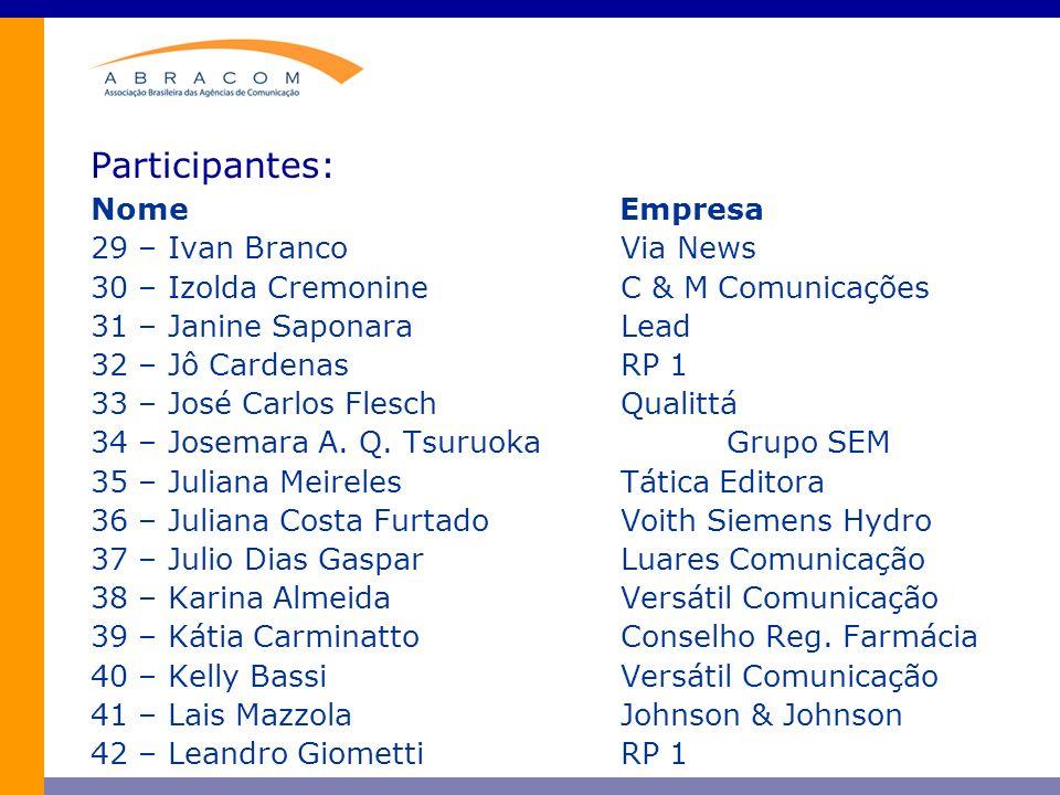 Participantes: Nome Empresa 29 – Ivan Branco Via News