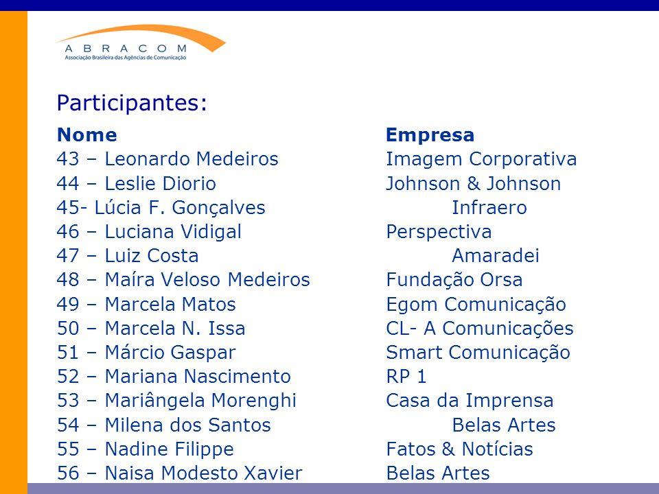 Participantes: Nome Empresa 43 – Leonardo Medeiros Imagem Corporativa