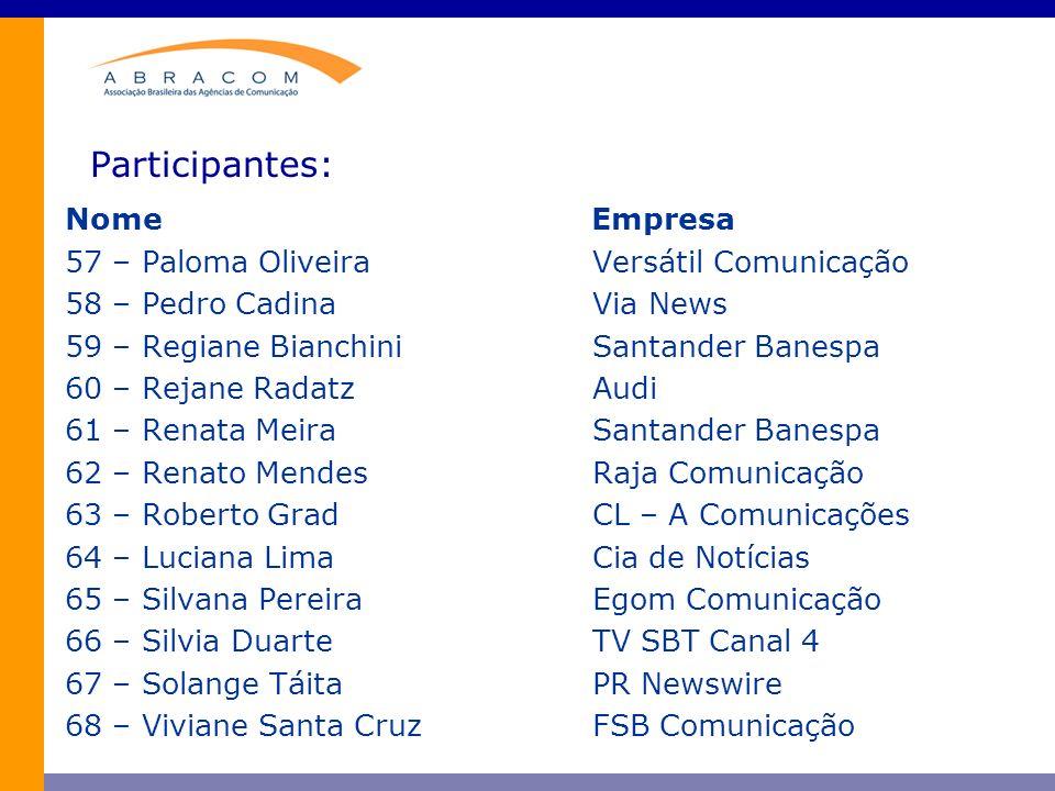 Participantes: Nome Empresa 57 – Paloma Oliveira Versátil Comunicação