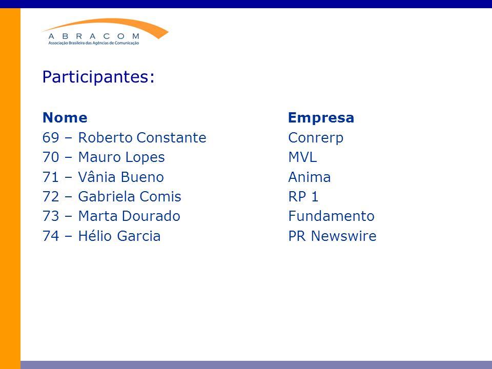 Participantes: Nome Empresa 69 – Roberto Constante Conrerp
