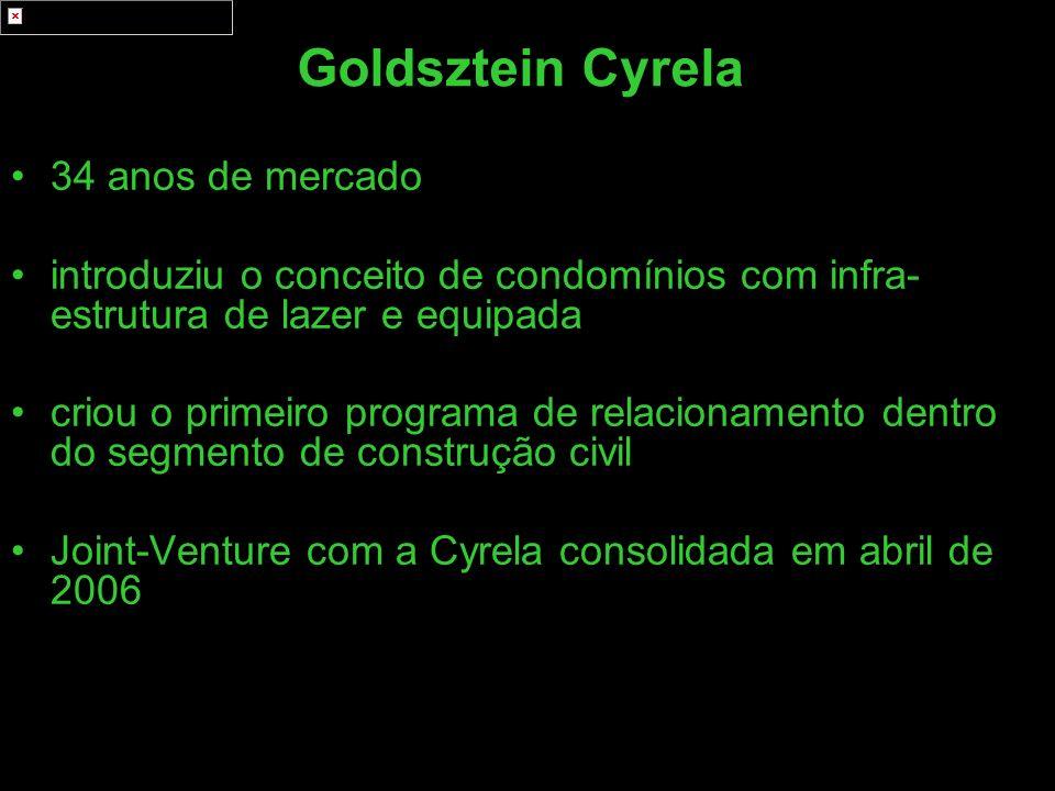 Goldsztein Cyrela 34 anos de mercado