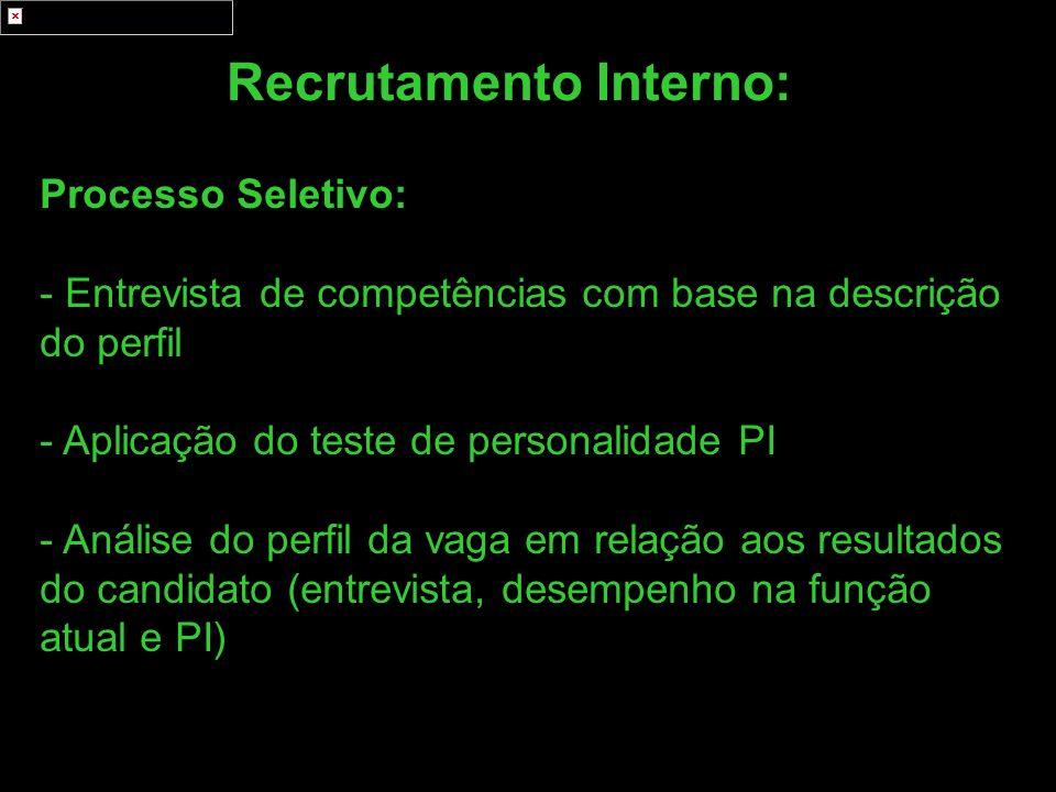 Recrutamento Interno: