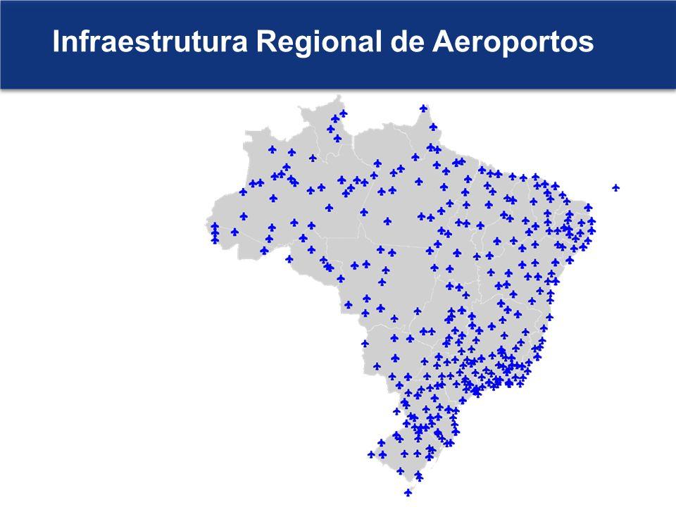 Infraestrutura Regional de Aeroportos