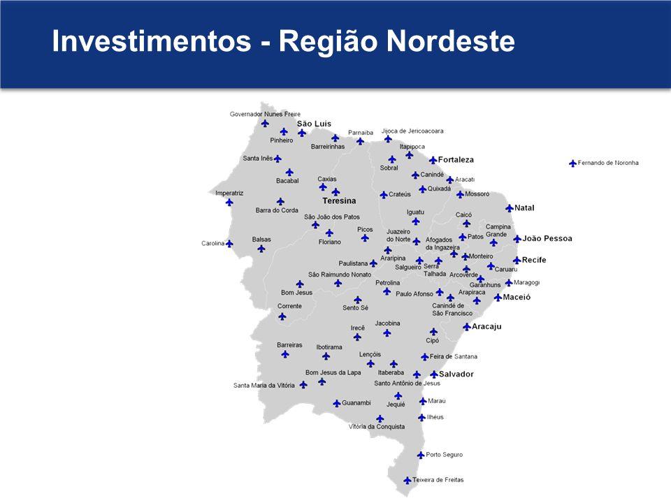 Investimentos - Região Nordeste