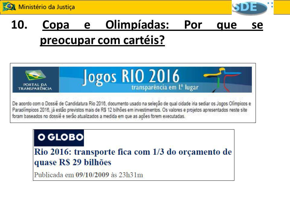 10. Copa e Olimpíadas: Por que se preocupar com cartéis