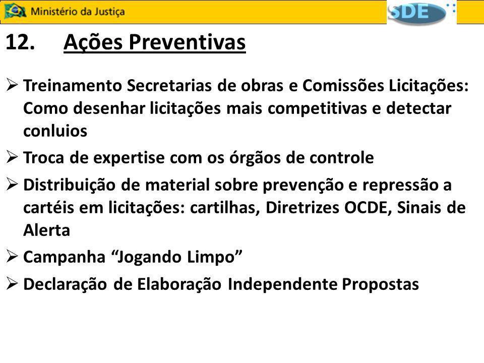 12. Ações Preventivas Treinamento Secretarias de obras e Comissões Licitações: Como desenhar licitações mais competitivas e detectar conluios.