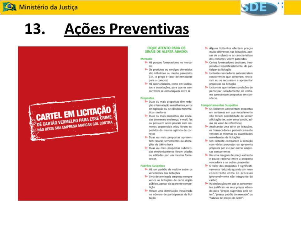 13. Ações Preventivas 14