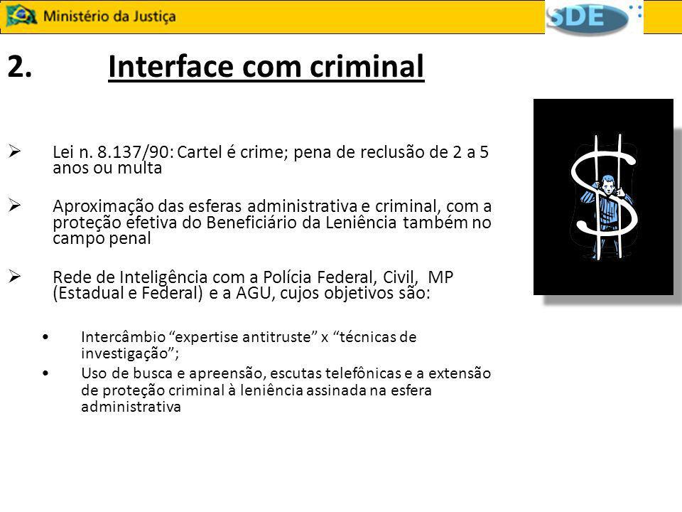 2. Interface com criminal
