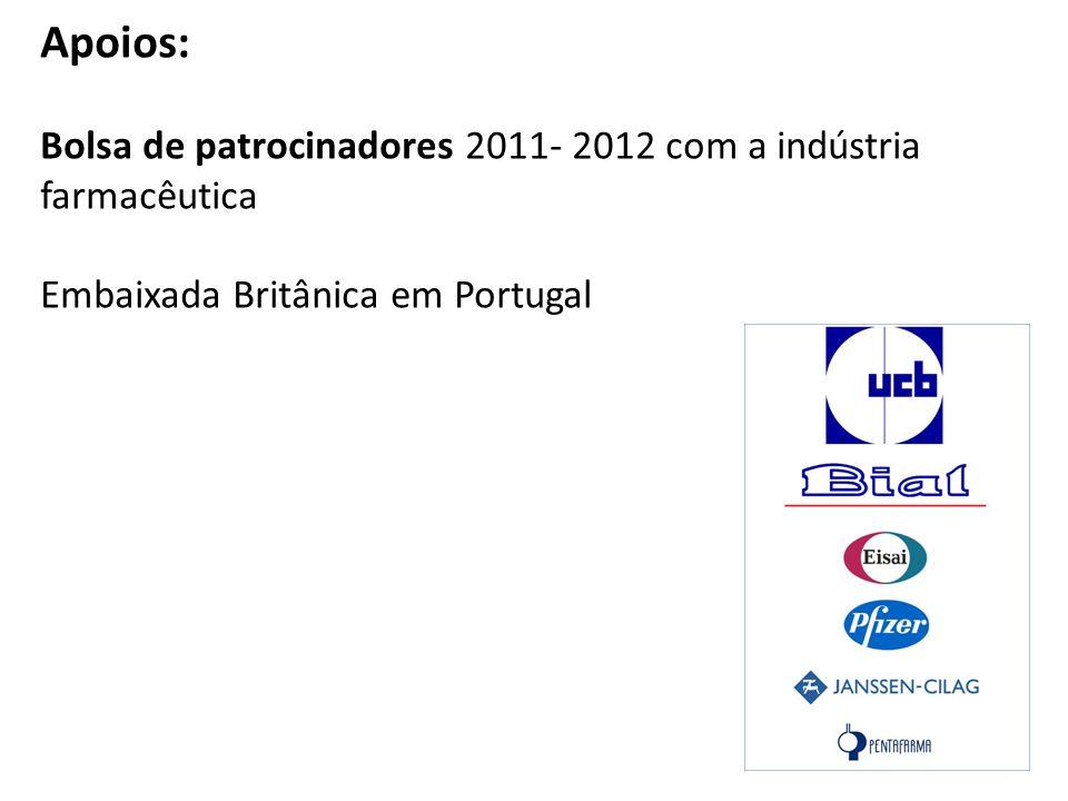 Apoios: Bolsa de patrocinadores 2011- 2012 com a indústria farmacêutica. Embaixada Britânica em Portugal.