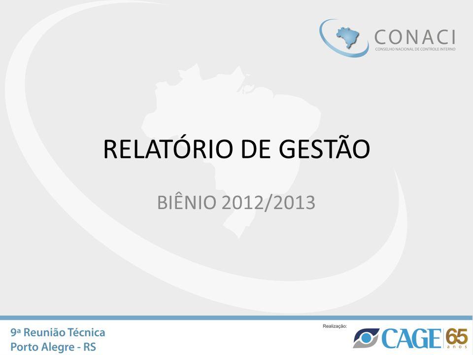 RELATÓRIO DE GESTÃO BIÊNIO 2012/2013