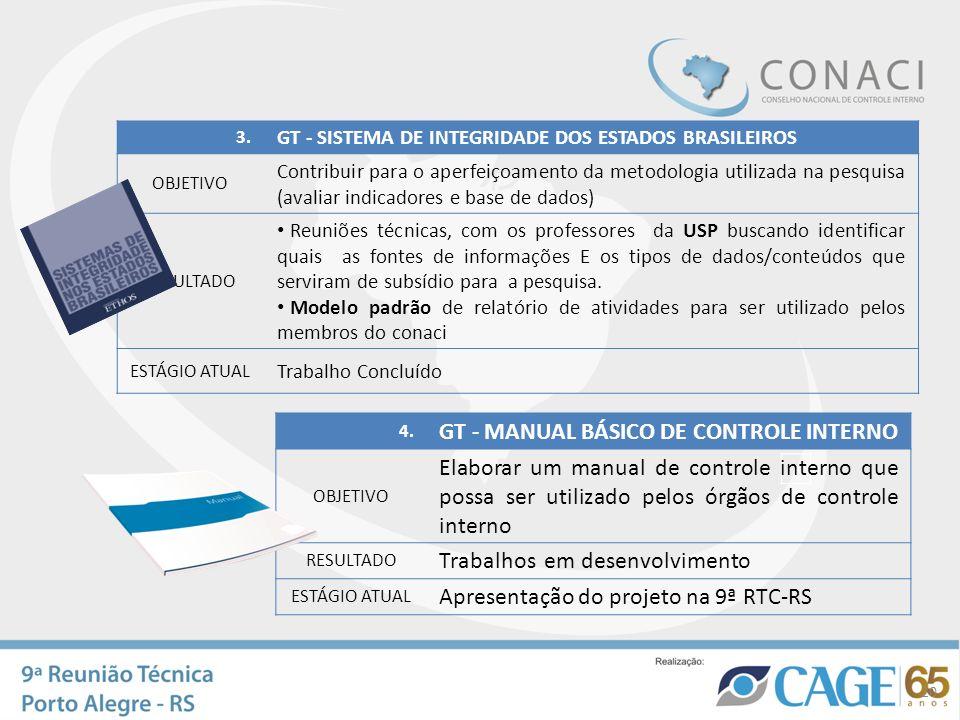 GT - MANUAL BÁSICO DE CONTROLE INTERNO