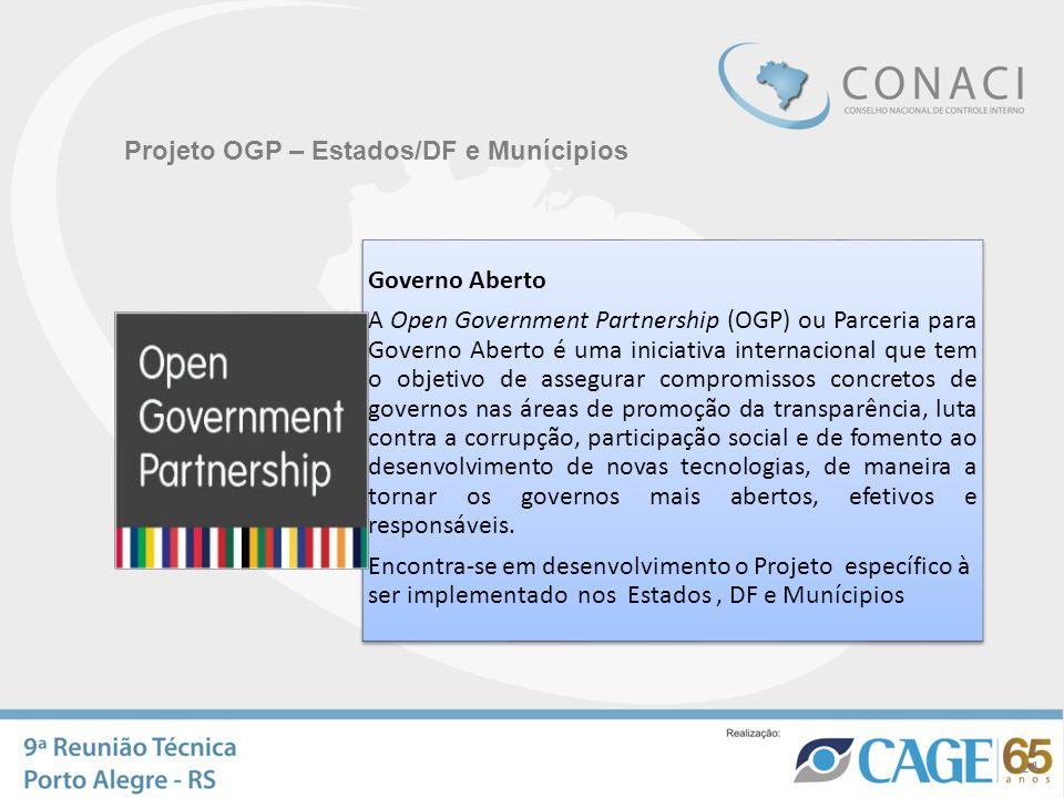 Projeto OGP – Estados/DF e Munícipios