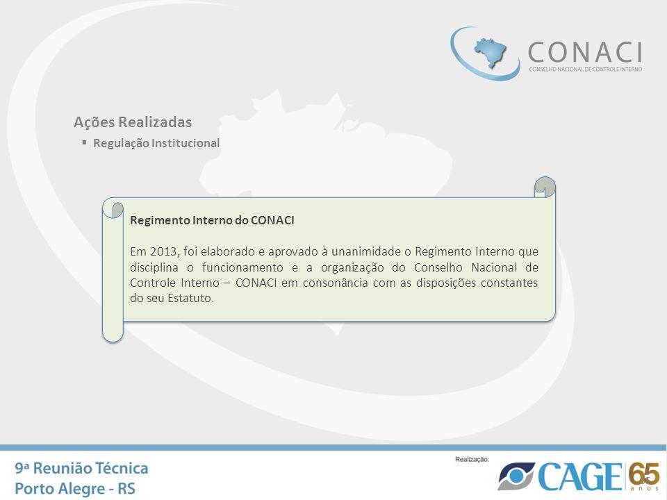 Ações Realizadas Regulação Institucional Regimento Interno do CONACI