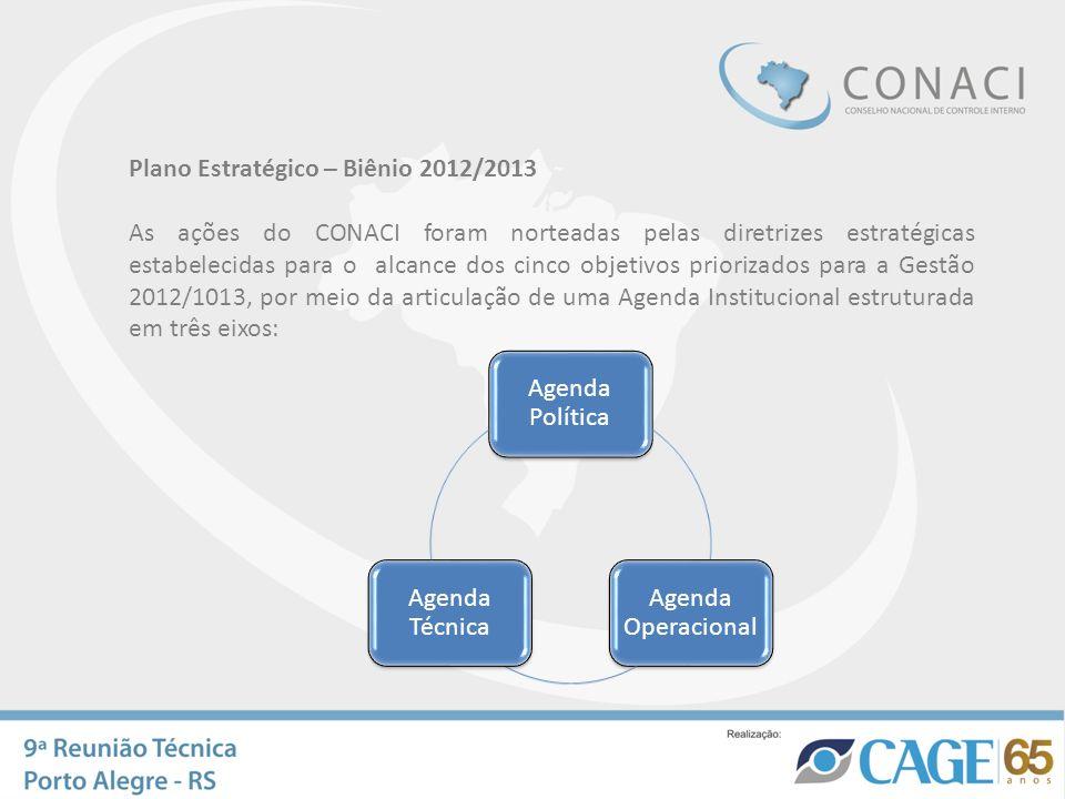 Plano Estratégico – Biênio 2012/2013