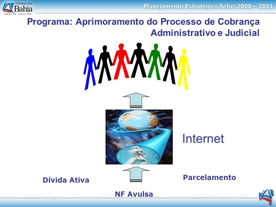 Programa: Aprimoramento do Processo de Cobrança Administrativo e Judicial