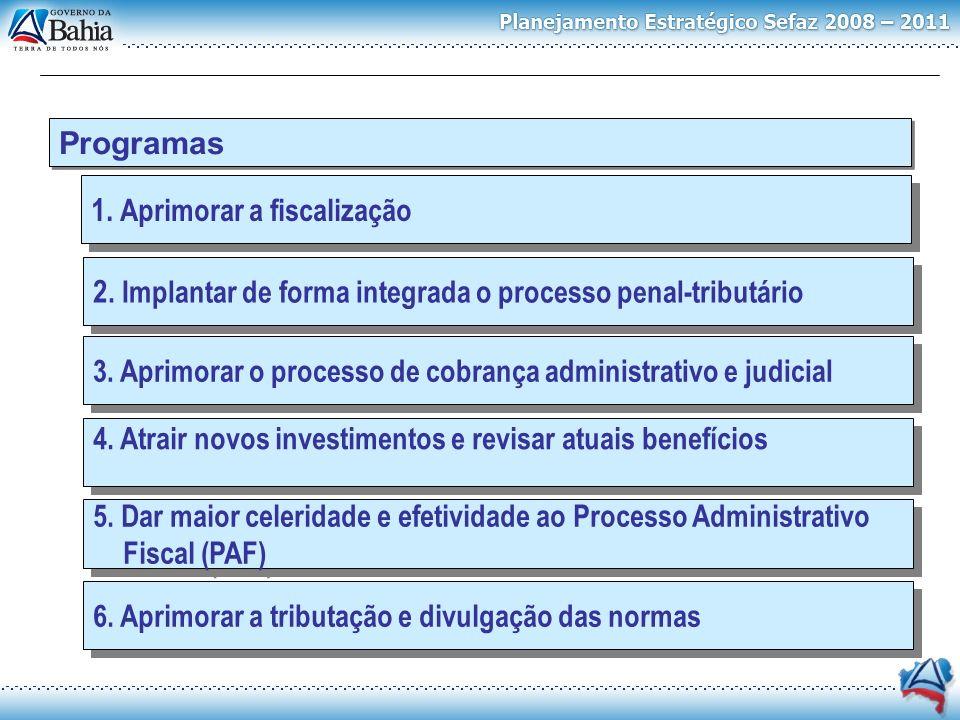 1. Aprimorar a fiscalização