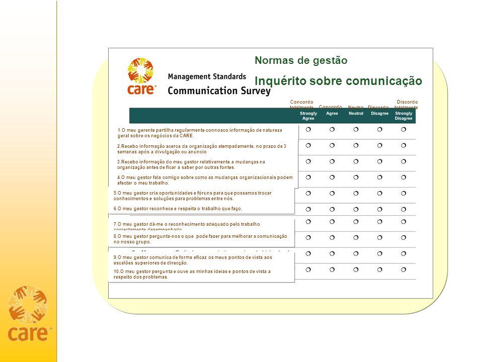 Inquérito sobre comunicação