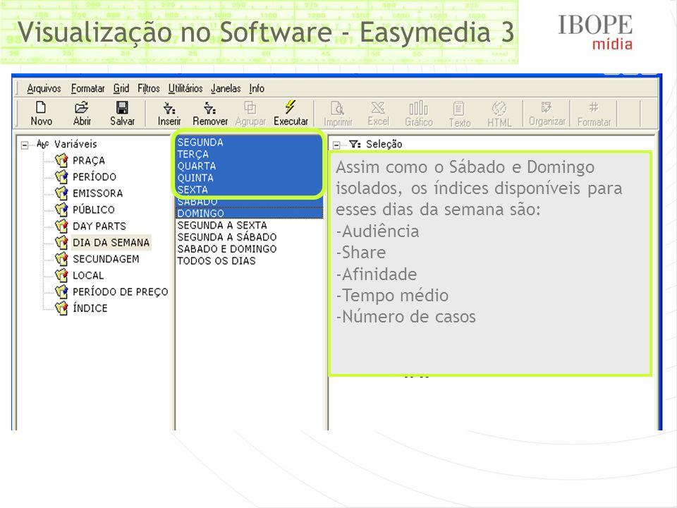 Visualização no Software - Easymedia 3
