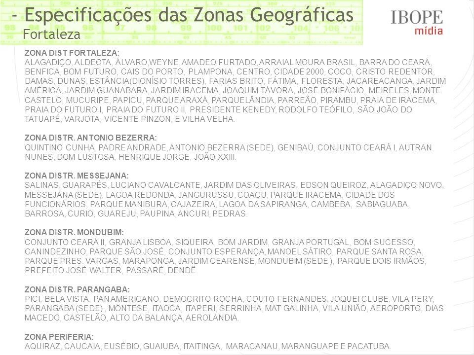 - Especificações das Zonas Geográficas Fortaleza