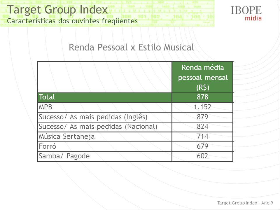 Target Group Index Características dos ouvintes freqüentes