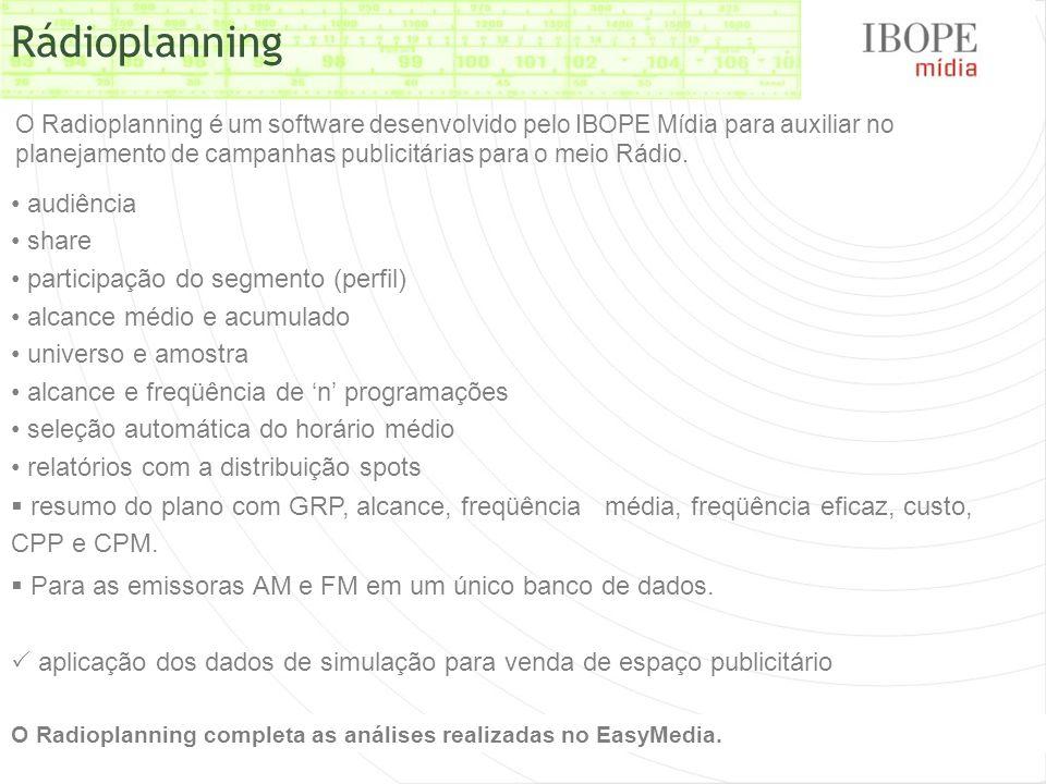 Rádioplanning audiência share participação do segmento (perfil)