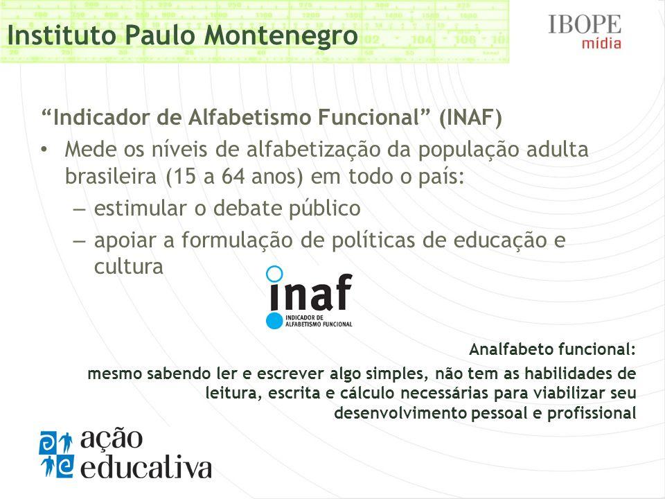 Instituto Paulo Montenegro