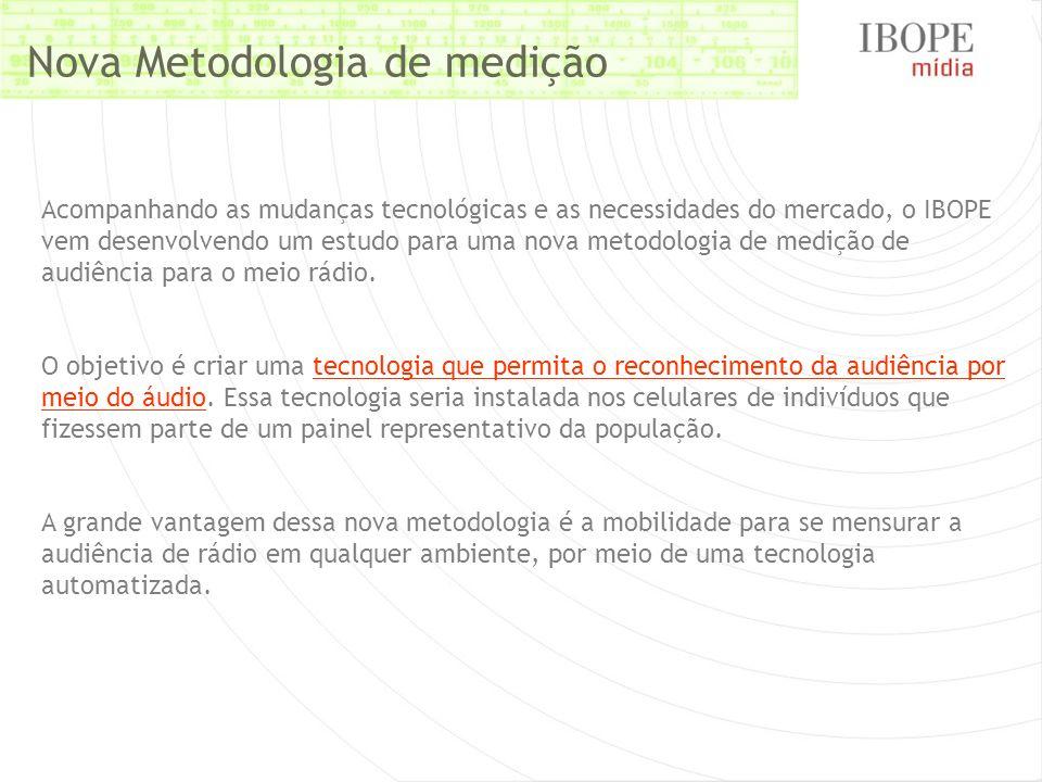 Nova Metodologia de medição