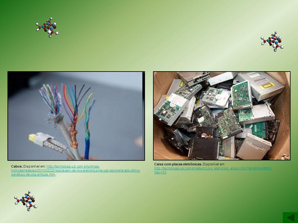 Caixa com placas eletrônicas. Disponível em: http://tecnologia. uol