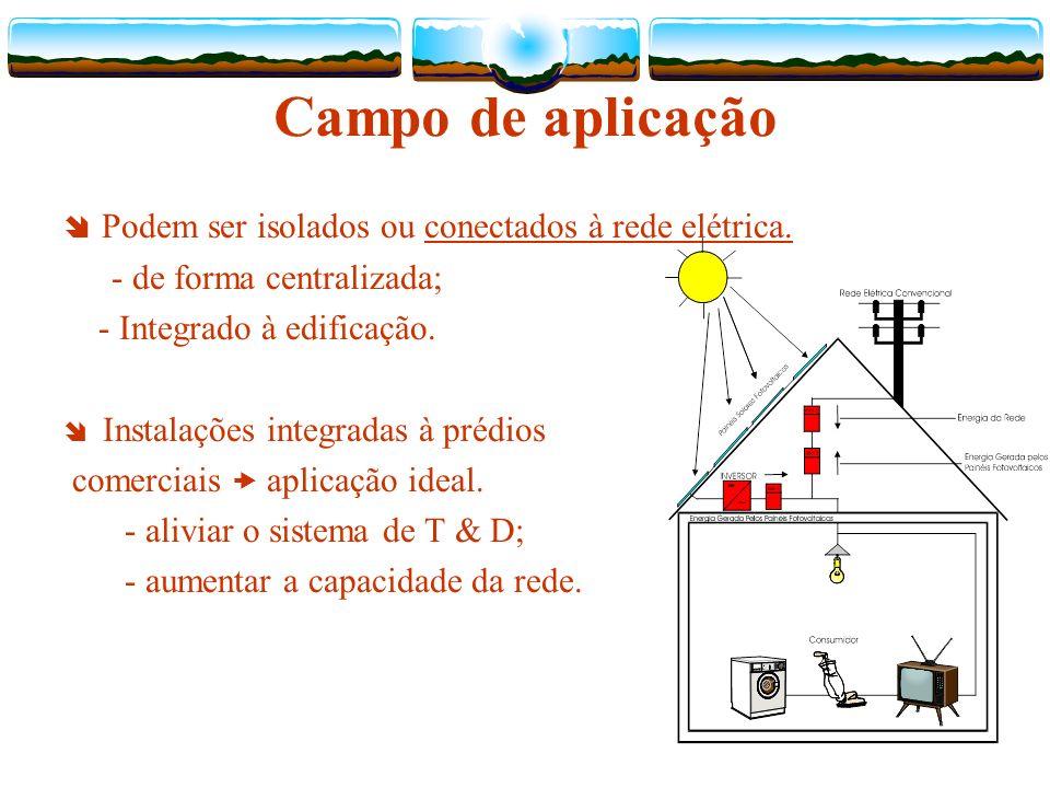 Campo de aplicação - de forma centralizada; - Integrado à edificação.