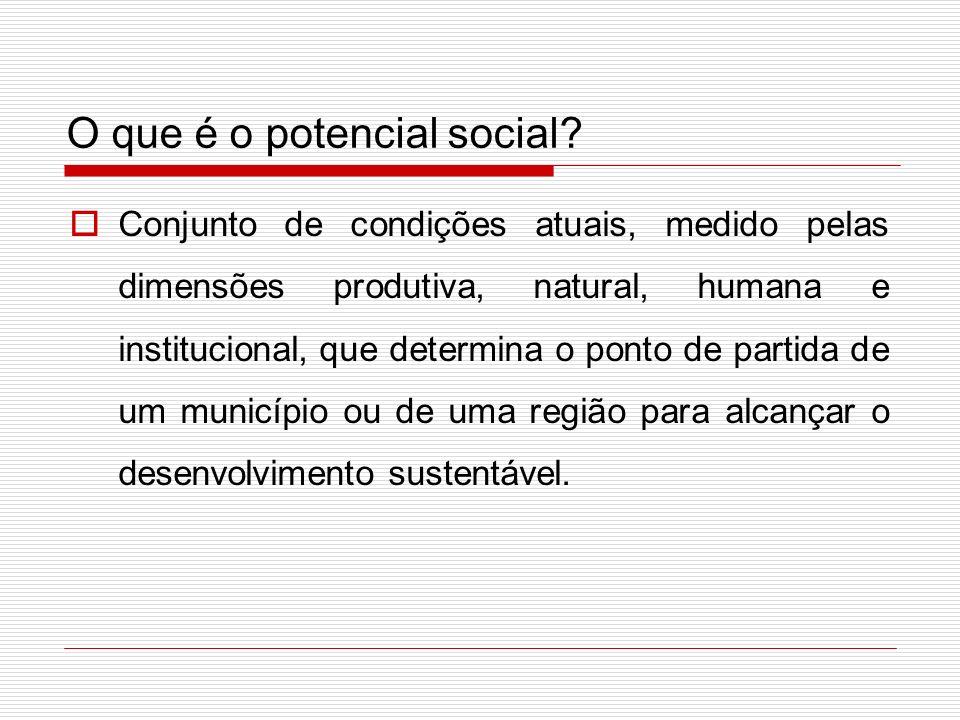 O que é o potencial social