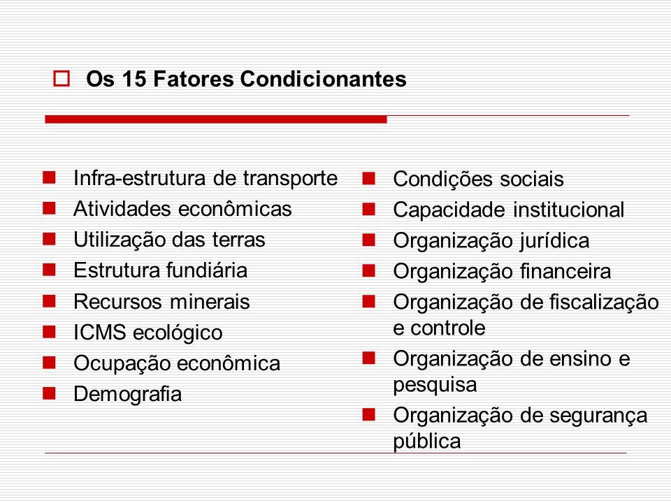 Os 15 Fatores Condicionantes