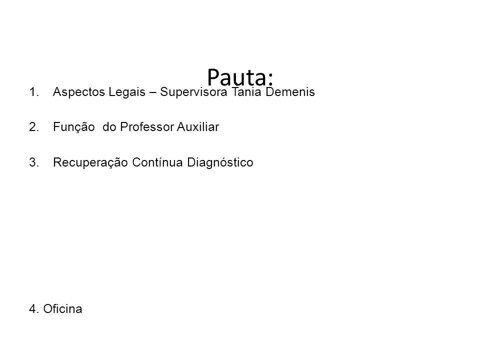 Pauta: Aspectos Legais – Supervisora Tania Demenis