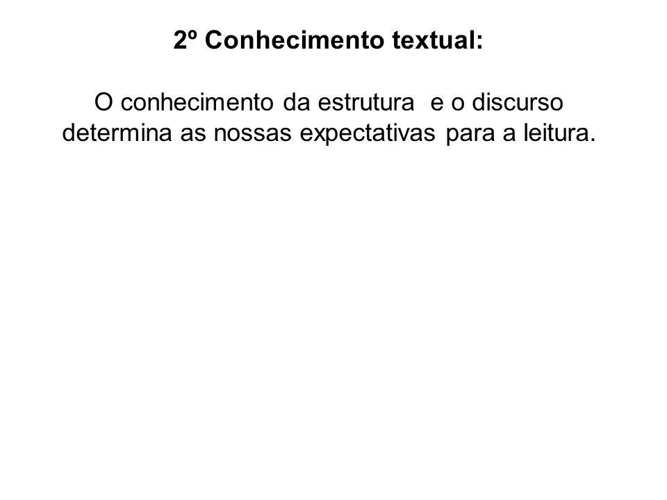2º Conhecimento textual: O conhecimento da estrutura e o discurso determina as nossas expectativas para a leitura.