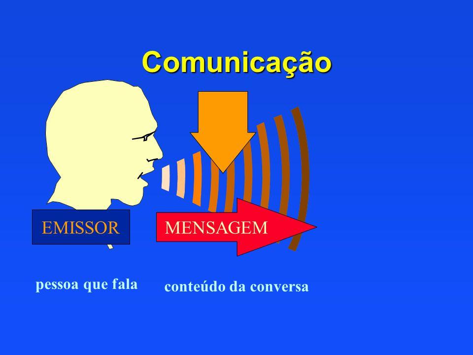 Comunicação MENSAGEM EMISSOR pessoa que fala conteúdo da conversa