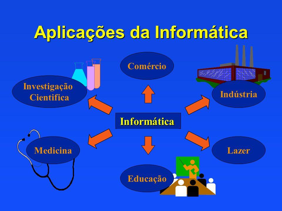 Aplicações da Informática