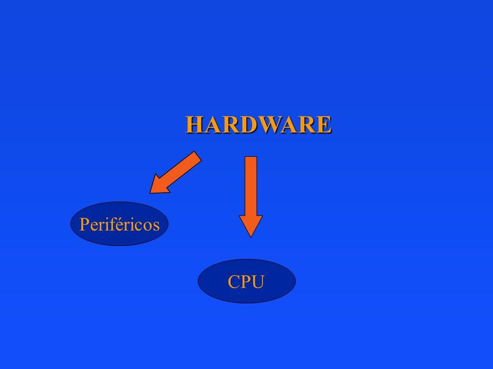 HARDWARE Periféricos CPU